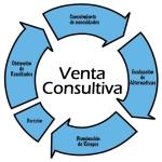 VENTA CONSULTIVA - web 2